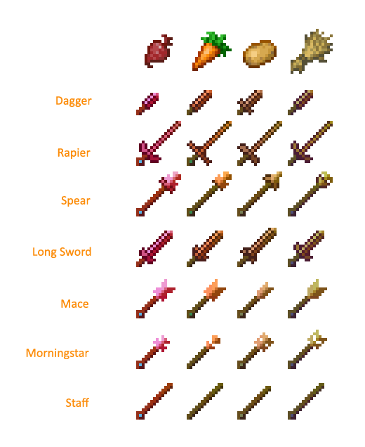 edible_weapons_types